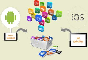 best ios apps development in lucknow, india