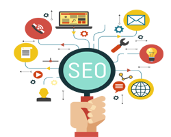 SEO and Digital Marketing in lucknow, India